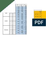 Tabela Dimensionamento de Aço
