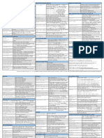 Check Point CLI Reference Card / Cheat Sheet