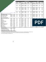 July 2010 Labor Demographics 09.02