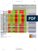 109747976 PCS7 PROFINET Devices Overview En