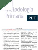 Metodología Matemáticas Primaria
