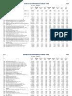 SP 03-2017 Relatório Sintético de Equipamentos