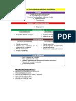 Modelo de Causalidad de Pérdidas 22.08.2015.