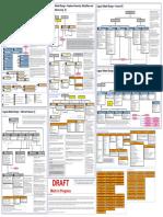 PODS Lite Conceptual Model Diagram_Final_v1