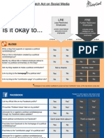Dos and Don'ts for Feds on Social Media [INFOGRAPHIC]