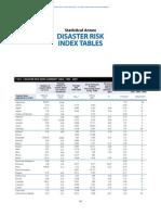 12. Disaster Risk Index Tables