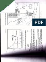 Grafik Kecepatan Angin (1).pdf