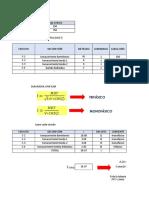 Calculo de Circuitos-diagrama Unifilar y Demanda de Tomacorrientes