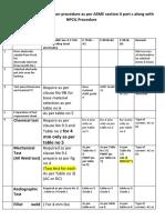 Electrode Brad Qualification Procedure as Per ASME Section II Part c Along With NPCIL Procedure