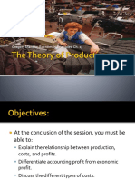 (H) the Theory of Production (Latest Revision)