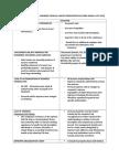 MAF_680-INTEGRATED_CASE_STUDY-Delima.doc