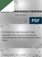 Format Perancangan Strategik