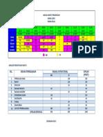 jadual Waktu kelas prasekolah 2018
