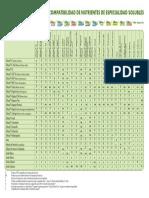 tabla_compatibilidad.pdf