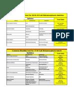 CM Monthly Test Schedule & Syllabus