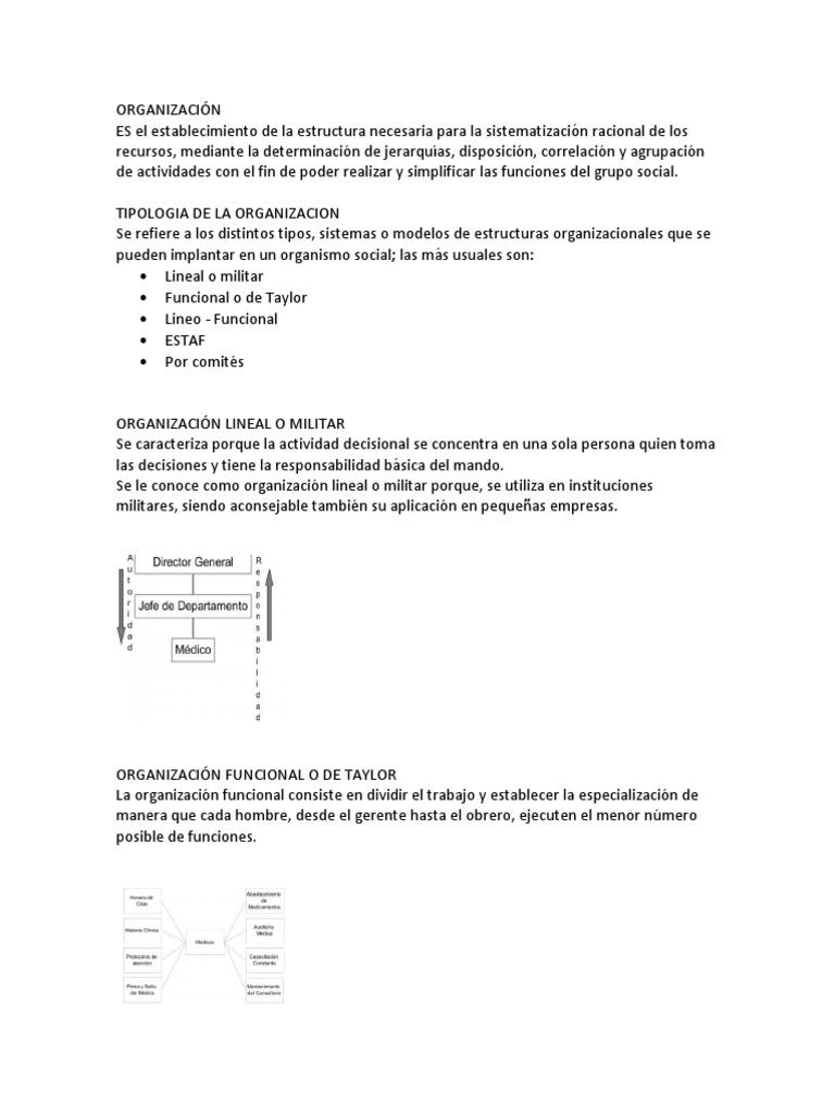 Tipos De Organizacion Del Proceso Administrativo