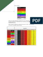 La Tabla de Valores Por Colores resistencias electrónica