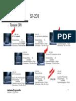 Automatizacion Industrial.06.Gama S7 200