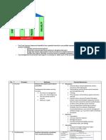SIPI 7 System Reliability