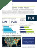 2016-Statistics polaris.pdf