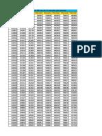 Premium Home Delivery Pincodes