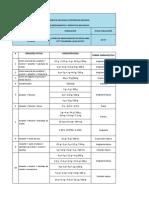 Listado de Medicamentos de Venta Libre Otc