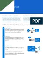 Microsoft Advanced Threat Analytics How It Works
