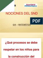 Las Nociones Básicas de La Matematica