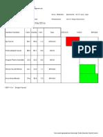Indice de Vert Cuadro