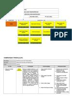 04. Job Profile Chart & Competency Unit