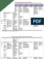 English Yearly Scheme of Work Year 2 Cefr 2018