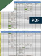 Study Process Mapping Sheet