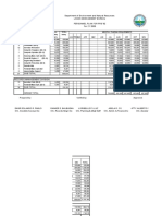 Summary Status Report Prs'92