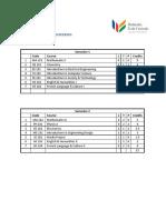 CSE Academic Credits
