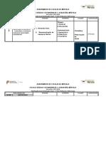 Planificação PCA 1718