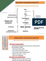 Formulacion y Evaluacion de Proyectos métodos Para Evaluar Proyectos