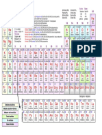 Tabla periodica grupos funcionales choice image periodic table and tabla periodica grupos funcionales choice image periodic table tabla periodica grupos funcionales gallery periodic table and urtaz Gallery