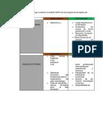 Análisis DAFO Del Proyectos Europeos de Referencia.doc
