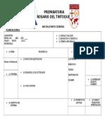 Formato de Planeaciones