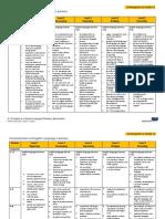 Characteristics_of_English_Language_Learners.pdf