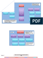 OID Tax Diagram-1_2018