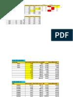 Pump MAWP Calculation