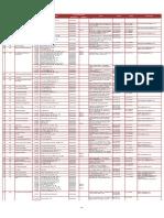 DAFTAR KAP OJK Per 1 Maret 2017_Fix2 hal 3.pdf