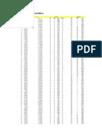 Konversi Data Ipr