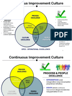 PDCA_Awareness_Training.pdf
