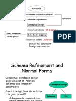 FunctionalDependencies-1 (1).pptx