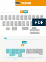 cuadro-comisiones vigentes.pdf