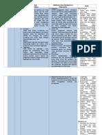 dokumen.tips_analisa-perbedaan-dan-persamaan-teori-dalam-aplikasi-proses-keperawatan-1.doc