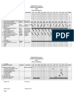 Sasaran Dan Program K3 RS (CONTOH)