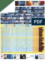 Offshore 000 2008 Drillrig Posterfinal App